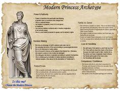 Archetype Modern Princess