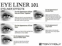 eye, eyeliner, eyeliner tutorial, liner, makeup