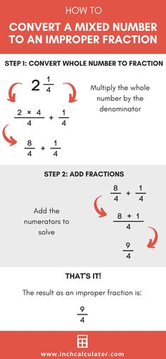 Adding Mixed Fractions, Add Fractions, Math Fractions Worksheets, Addition Of Fractions, Teaching Fractions, Maths Algebra, Ged Math, Math Strategies, Recipes