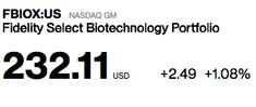FBIOX rising cures are way !