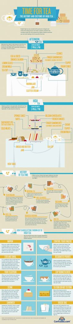 In the event I need the information -Time for Tea: The History and Customs of High Tea [INFOGRAPHIC]