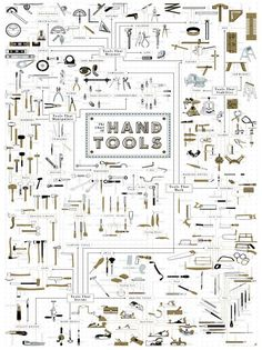 The Chart of Hand Tools | Man Made DIY | Crafts for Men | Keywords: poster, print, tools, graphic