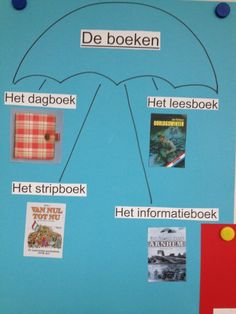 woordparaplu boeken Dutch Language, Preschool Themes, Eric Carle, Spelling, Vocabulary, Classroom, Teaching, Writing, Education
