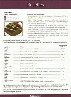 Fiche recette moule mini cakes 1 2 tupperware mini - Recette tuiles aux amandes masterchef ...