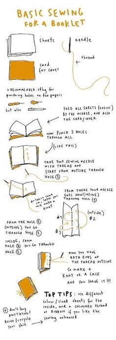 Create a chapbook or original artsy book for your poetry. Basic Sewing for a Booklet: Bookbinding Instructions by Merge Leon Sewing Basics, Basic Sewing, Sewing Diy, Sewing Tutorials, Libros Pop-up, Buch Design, Handmade Books, Handmade Journals, Handmade Notebook