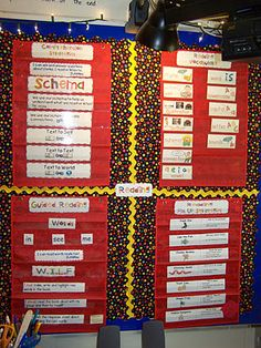 I bought lots of the small pocket charts at Target this summer. I decided to use them in my guided reading area. I have one pocket chart with our current reading strategy, the others with reading vocabulary, reading fix up strategies and our guided reading information. (I purchased the Reading Vocabulary words from Kim Adsit  (Literacy Vocabulary Packet and Word Wall)  at Teachers Pay Teachers)