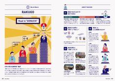 エイゴラボ | Beach Editorial Layout, Editorial Design, World Watch, Information Design, Album Design, Data Visualization, Thesis, Textbook, Presentation