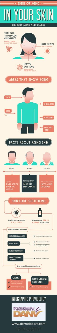 Avoiding sun exposure is one of the easiest ways to protect the skin from common signs of aging, such as dark spots. #infographic visual.ly