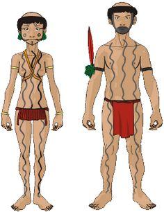 Avatares | Povos Indígenas no Brasil Mirim