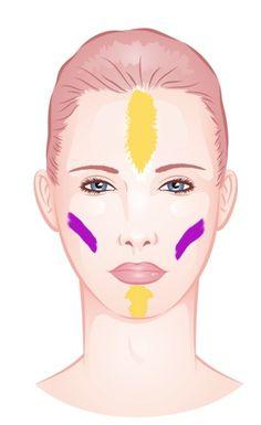 Ovalem Gesicht Definition geben: Wangenknochen von unten mit dunkler Foundation betonen, von oben sanftes Rouge; Highlighter in der Gesichtmitte.