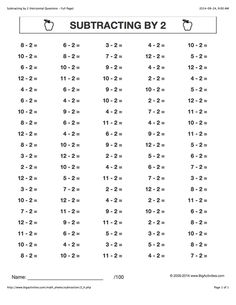 This basic Subtraction worksheet is designed to help kids practice subtracting by 6 with subtraction questions that change each time you visit. This math worksheet is printable and displays a full page math sheet with Horizontal Subtraction questions. Math Multiplication Worksheets, 2nd Grade Math Worksheets, Subtraction Worksheets, 1st Grade Math, Fact Family Worksheet, Cool Math Tricks, Math Drills, Niklas, Math Sheets
