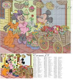 Charms en point de croisement: la classe Mickey