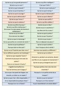 Débats philosophiques 100 Questions, About Me Questions, This Or That Questions, Random Questions, French Club Ideas, French Expressions, Cycle 3, Core Values, School Hacks
