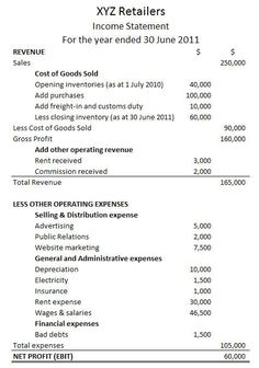 The income statement, or profit and loss statement (PL), reports a companys revenue, expenses, and net income over a period of time. Read more about elements of the income statement in the Boundless open textbook. Small Business Bookkeeping, Bookkeeping And Accounting, Accounting And Finance, Business Tips, Accounting Principles, Business Essentials, Online Business, Profit And Loss Statement, Income Statement