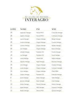 ORDEM DE ENTRADA do XV Leilão de Potros Interagro - www.interagro.com.br