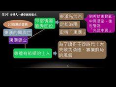 歷史B3-東莞台商子弟學校-許經綸老師提供 - YouTube