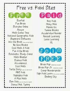 Free vs Paid Sites