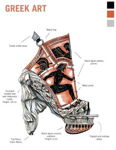 Learn Art History Through 10 Stunning Pairs Of High Fashion Heels Designer Nick Adelman We Greek art Silhouette Mode, Black Figure, High School Art, Learn Art, Greek Art, Fashion Heels, High Fashion, Ap Art, Shoe Art