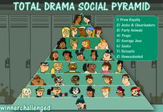 total drama island funny moments - Google Search