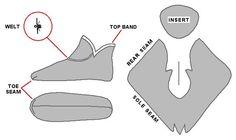 shoe+pattern