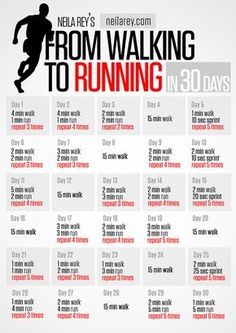 From Walking to Running in 30 Days #runnin  #fitness  #newyearnewyou  - Alexandra Riecke-Gonzales - Google+