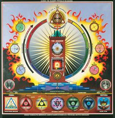 Paul Laffoley was born to an Irish Catholic family. Description from implizit.blogspot.com. I searched for this on bing.com/images