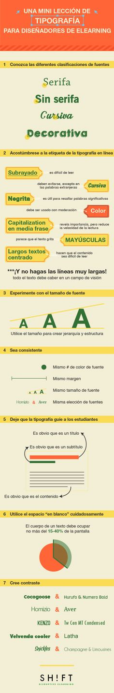 Una clase básica de tipografía para que sus cursos de #eLearning sean los mejores. #SMeduca
