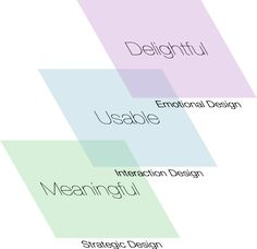 Design solutions are in layers.