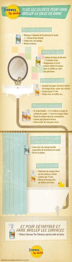 infographie-nettoyer-salle-de-bain