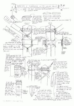 awesome instructions for lacing a period medieval sword belt and scabbard
