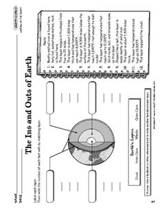 Science Worksheets – Earth's Layers, Outer Space, etc. - New Sites 7th Grade Science, Middle School Science, Elementary Science, Science Classroom, Teaching Science, Science Education, Geography Classroom, Science Worksheets, Science Activities