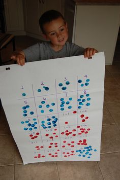 Addition Poster with Dot Markers. Gonna turn Keyan's math flashcards into this tactile activity. Tactile Activities, Creative Activities, Activities To Do, Kindergarten Classroom, Teaching Math, Classroom Ideas, Water Balloon Fight, Water Balloons, Outdoor Learning