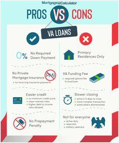 e15dc9a7cc6fae24bd40c357c8f59ea0 - How To Get Rid Of Fha Mortgage Insurance Premium