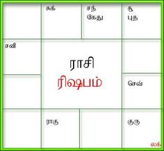 e15e3e1993b79580855b2dc650f6dbee--birth-horoscope-indian-style Online Biodata Form For Job on