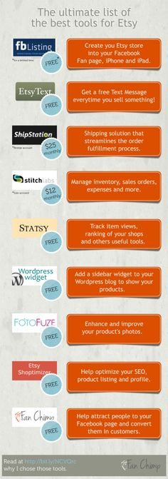 The Ultimate List of the Best Tools for Etsy Sellers