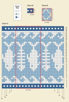 Fish Skeleton Chart Only (no sweater pattern) Baby Knits from Around the World - Quarto Creates
