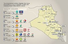 """The Not-About-Iraqi-Oil Iraqi Oil Map  By Paul Mutter, January 10, 2012  """"Ostensibly, """"oil"""" was part of the discussion on Saddam Hussein because of U.S. sanctions, the threat that Saddam would use oil money to bankroll terrorist organizations, and the idea that new oil revenues would help jumpstart the post-Saddam Iraqi economy."""""""