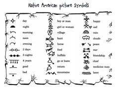 Native American picture symbols.pdf - Google Drive