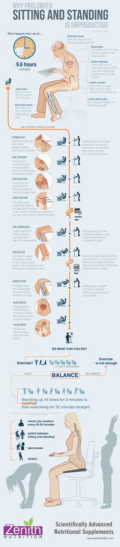 Why Prolonged Sitting And Standing Is Unproductive. What happens when we sit 9.6 hours everyday. So what has to be done. Best supplements from Zenith Nutrition. Health Supplements. Nutritional Supplements. Health Infographics