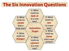 Consider these six #Innovation questions to dominate your #Audience