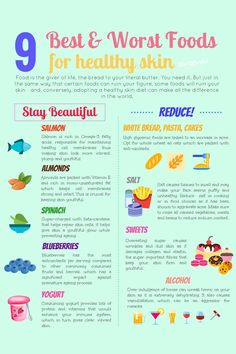 Best & Worst Foods for healthy skin   #healthyskin | healthy skin detox | | healthy skin diet | | food for healthy skin |