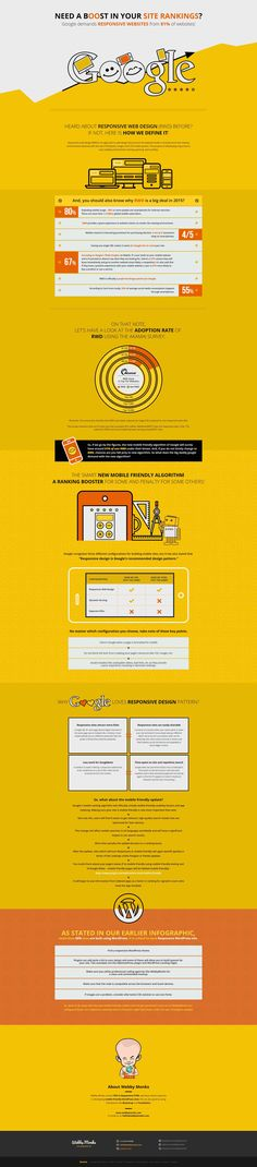 Make Sure You're On Top of Google's Mobile-Friendly Algorithm #infographic