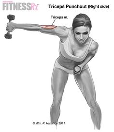 Punch-outs for Shapely Arms. Tighten and Tone Your Triceps!