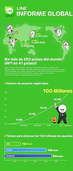 Line informe Global #infografia #infographic #internet