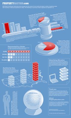 Inforgraphic: The Ins and Outs of Real Estate Auctions, thanks to Propertauction.com