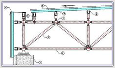 uzay çatı | EMA ÇELİK UZAY KAFES , Uzay çatı Sistemleri,çelik konstruksiyon ...