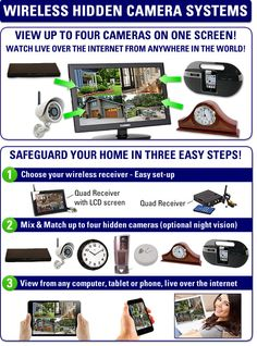 - What is the Best Surveillance Camera To Use in a Home to Get Evidence to Prove Cheating? CLICK HERE TO FIND OUT... http://www.spygearco.com/SecureShotNighthawkBluRayPlayerWithNightvision.htm