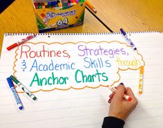 New Anchor Charts for a New Year!