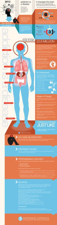 addictions infograhpic from National Council for Behavioral Health, Mental Health  First Aid;   Pinned by the You Are Linked to Resources for Families of People with Substance Use Disorder cell phone / tablet app, on January 6, 2014;      Android - https://play.google.com/store/apps/details?id=com.thousandcodes.urlinkedlite;                    iPhone - https://itunes.apple.com/us/app/you-are-linked-to-resources/id743245884?mt=8