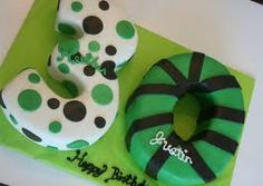 had an idea like this for a older lady someone asked me about doing a 80'th cake for .